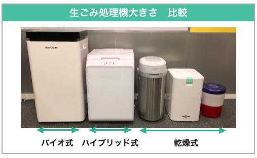 生ごみ処理機 神奈川